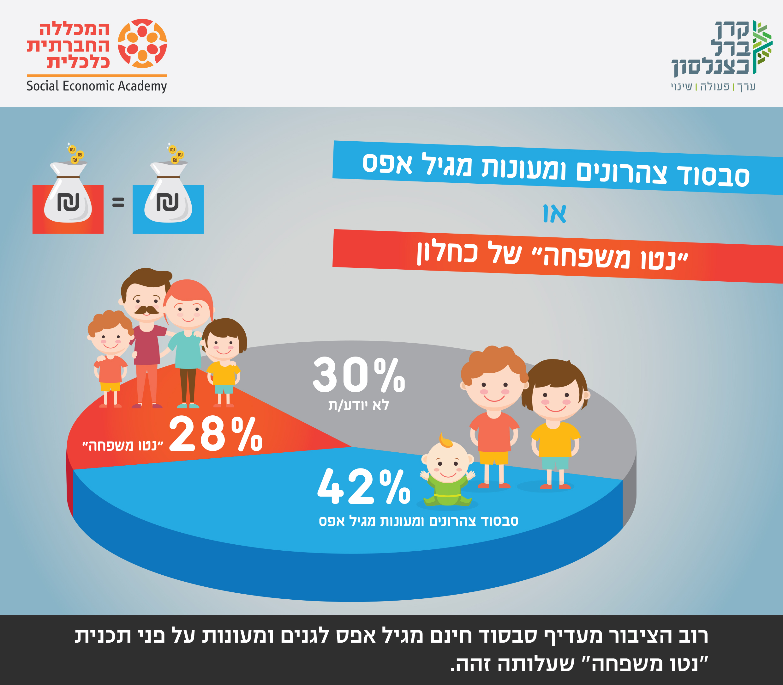 /Pulseem/ClientImages/5358///%D7%90%D7%99%D7%A0%D7%A4%D7%95%D7%92%D7%A8%D7%A4%D7%99%D7%A7%202-1.jpg