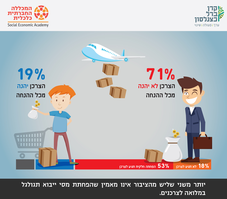 /Pulseem/ClientImages/5358///%D7%90%D7%99%D7%A0%D7%A4%D7%95%D7%92%D7%A8%D7%A4%D7%99%D7%A7%202-4.jpg